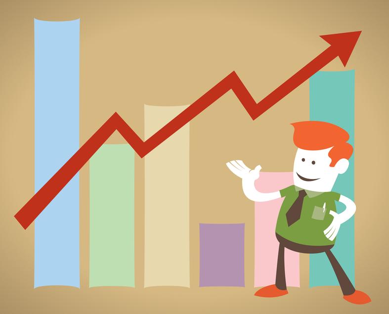 5 dicas para analisar os resultados da sua campanha de incentivo
